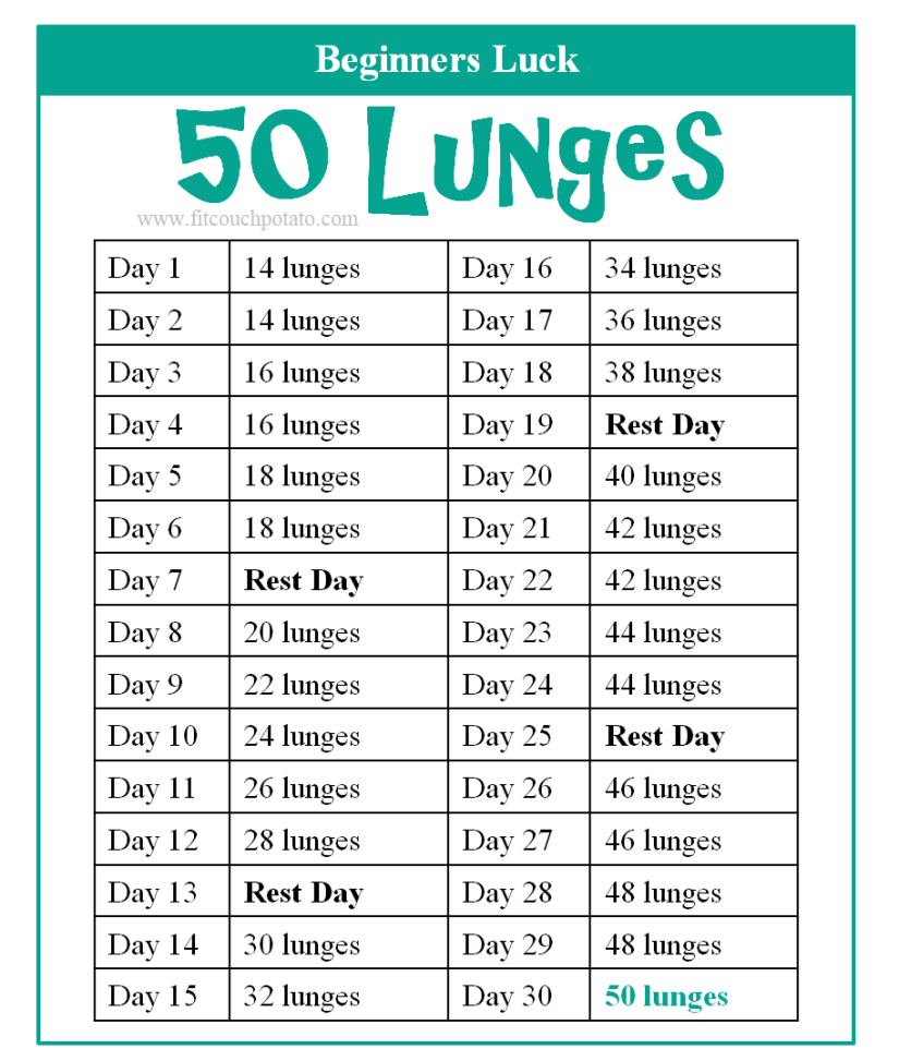 50 lunges 1