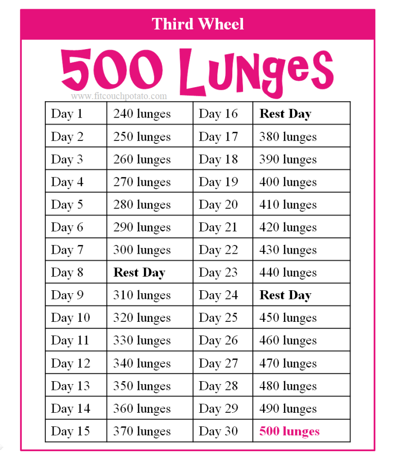 500 lunges 3.png