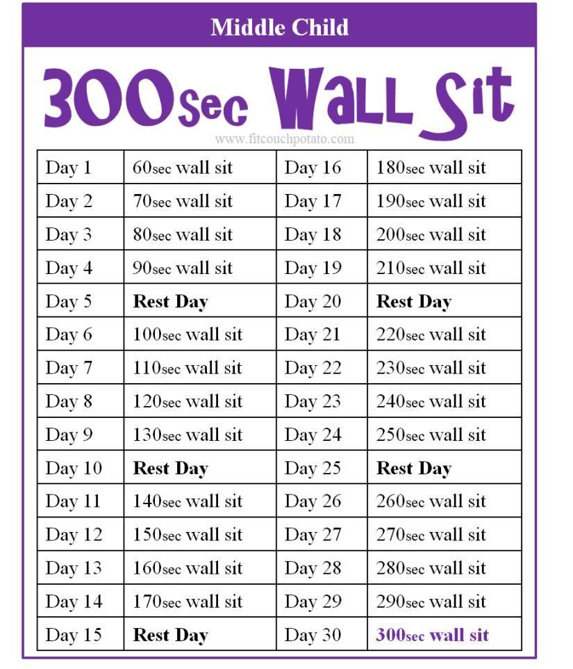 300sec wall sit 2